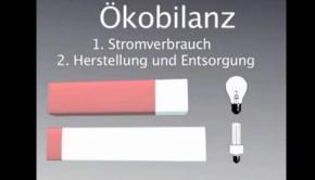 LED-Lampen im Test: Schneiden gut ab